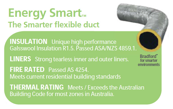 Ductair Energy Smart Infographic